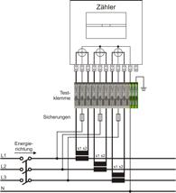 Schaltbild Messeinrichtung mit Strom- und Spannungswandlern